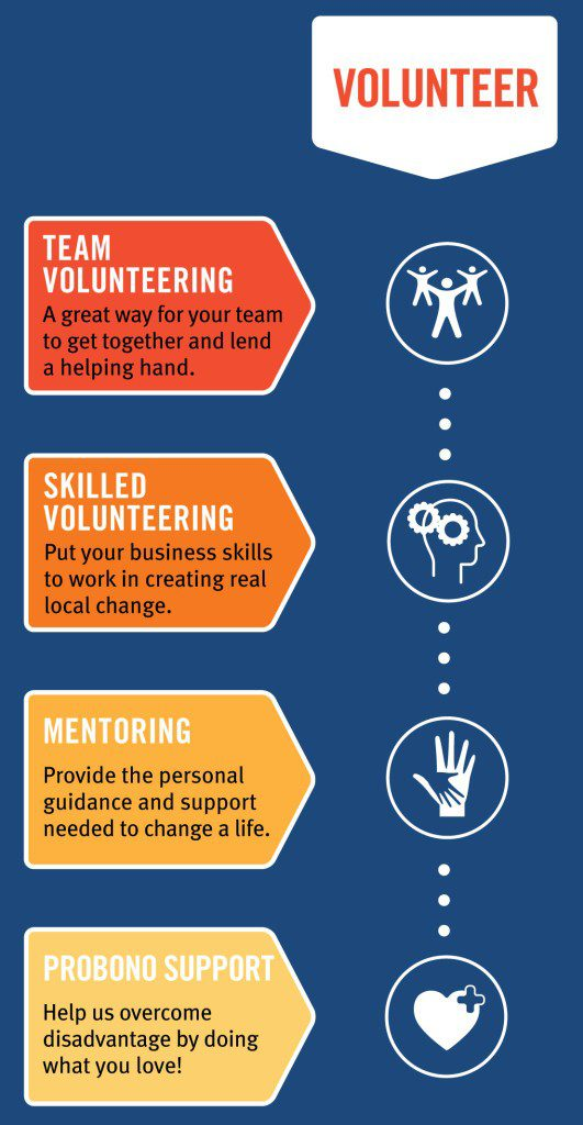 infographic_volunteer